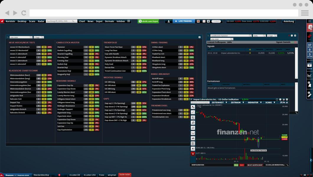 welche trading plattform